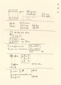 寅彦ローマ字俳句分析2